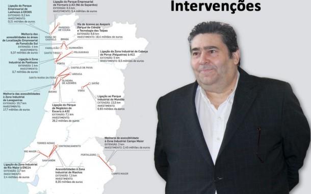 """Deputado Rui Silva (PSD) acusa Governo de """"obstaculizar"""" desenvolvimento de Vila Verde"""