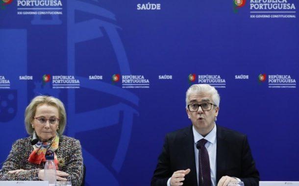 Covid-19. Portugal com 209 mortos, mais de 9 mil infectados e 68 recuperados